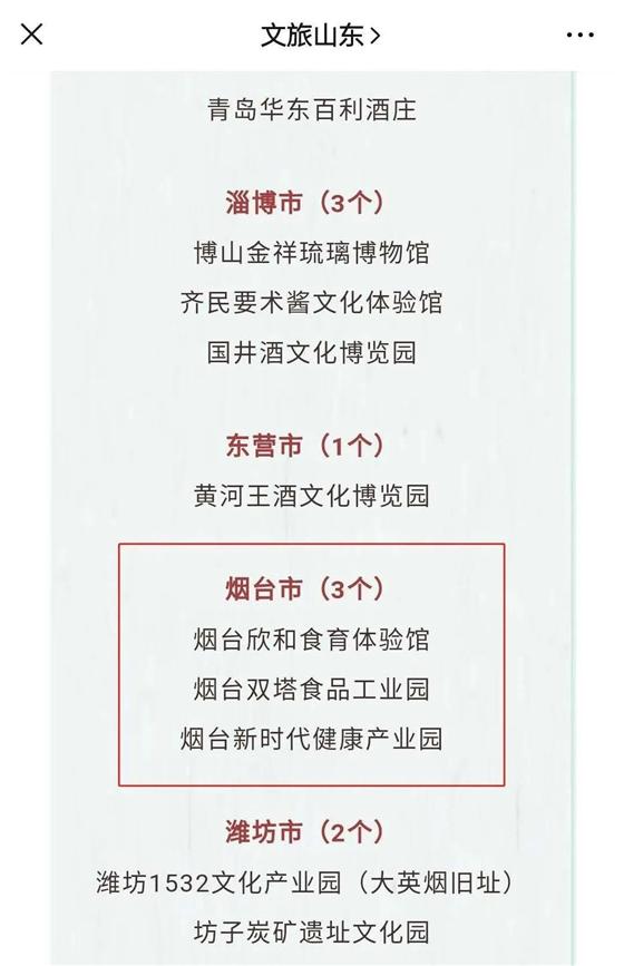 烟台4家单位入选省级示范基地 数量居全省首位